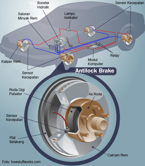 antilock-brake-diagram